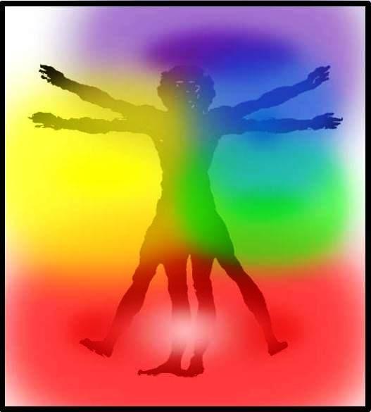 aura colours