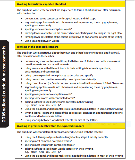 Key stage two writing assessment